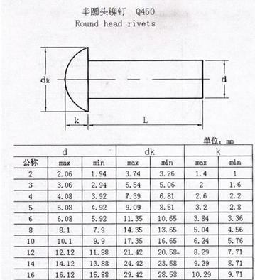 5.5圆头铅模具图纸